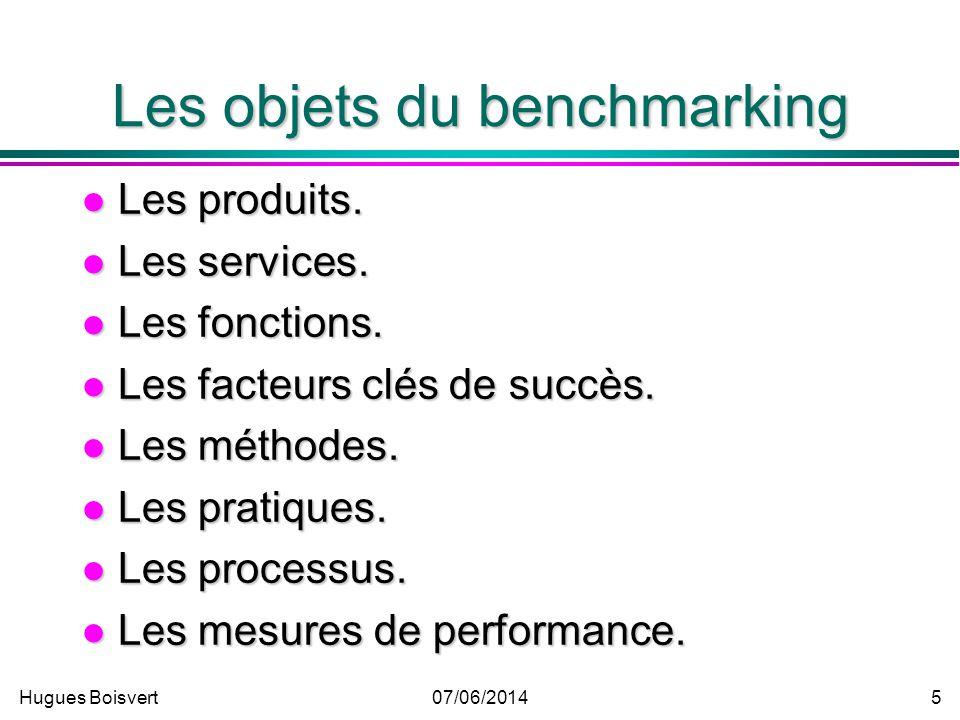 Hugues Boisvert07/06/2014 5 Les objets du benchmarking Les produits.