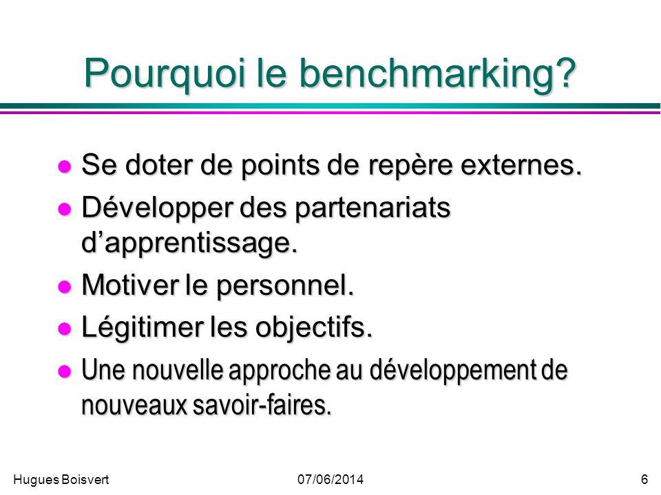 Hugues Boisvert07/06/2014 5 Les objets du benchmarking Les produits. Les produits. Les services. Les services. Les fonctions. Les fonctions. Les facte
