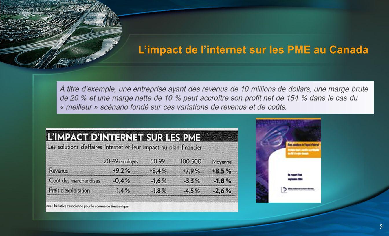 5 Limpact de linternet sur les PME au Canada