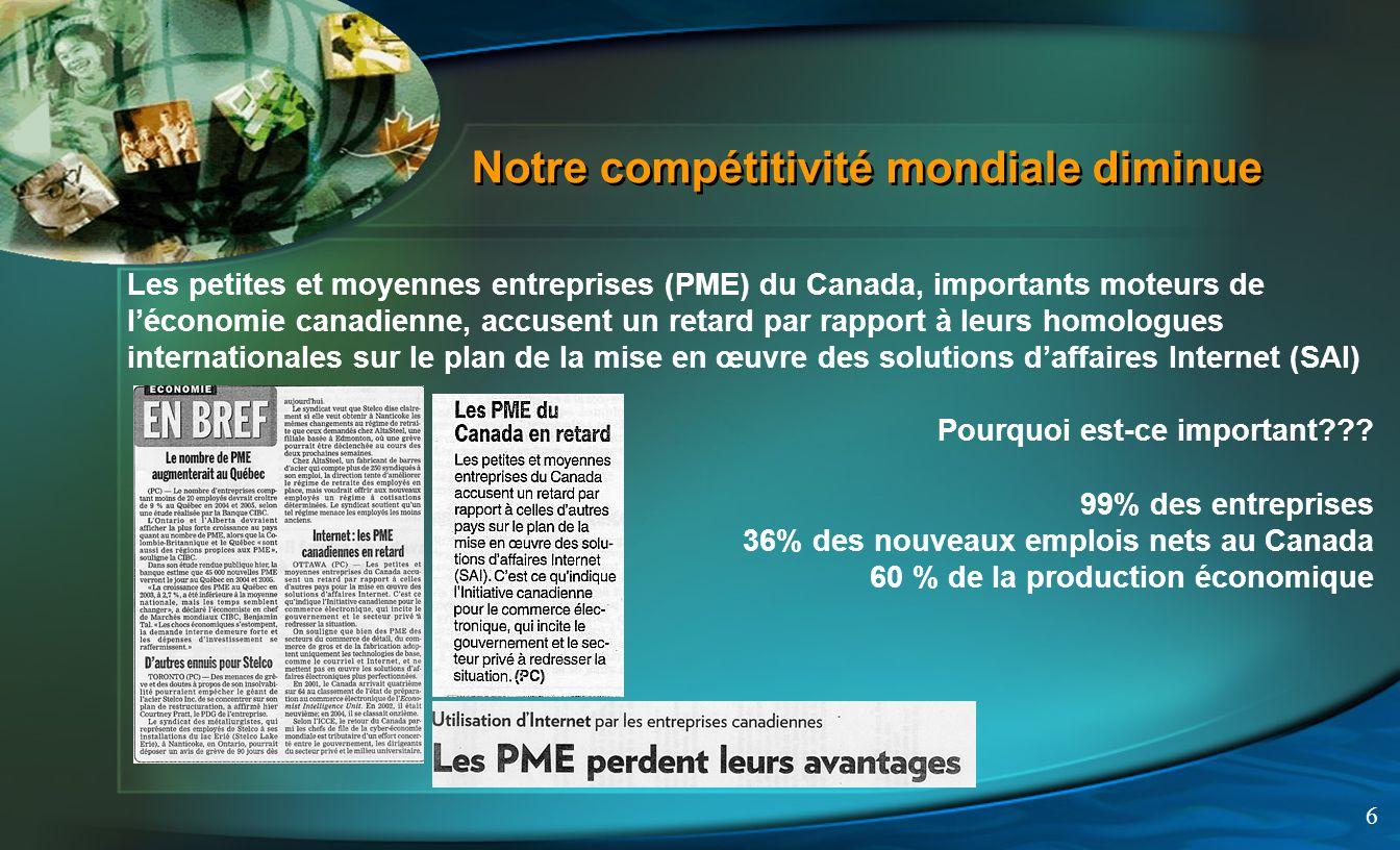 6 Notre compétitivité mondiale diminue Les petites et moyennes entreprises (PME) du Canada, importants moteurs de léconomie canadienne, accusent un retard par rapport à leurs homologues internationales sur le plan de la mise en œuvre des solutions daffaires Internet (SAI) Pourquoi est-ce important??.