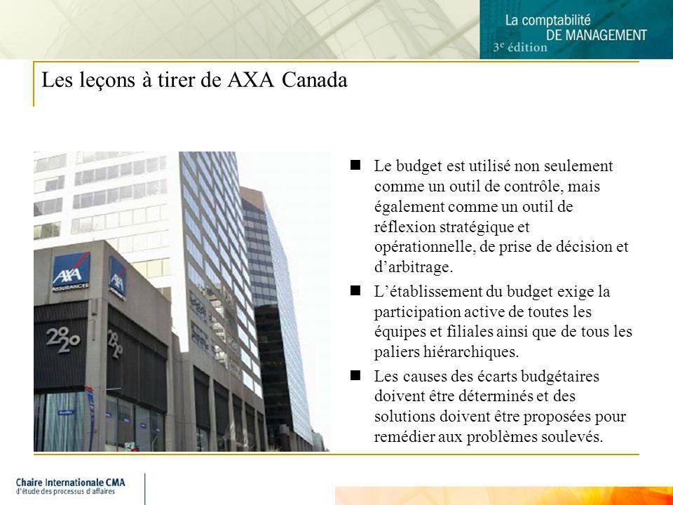 12 Les leçons à tirer de AXA Canada Le budget est utilisé non seulement comme un outil de contrôle, mais également comme un outil de réflexion stratég