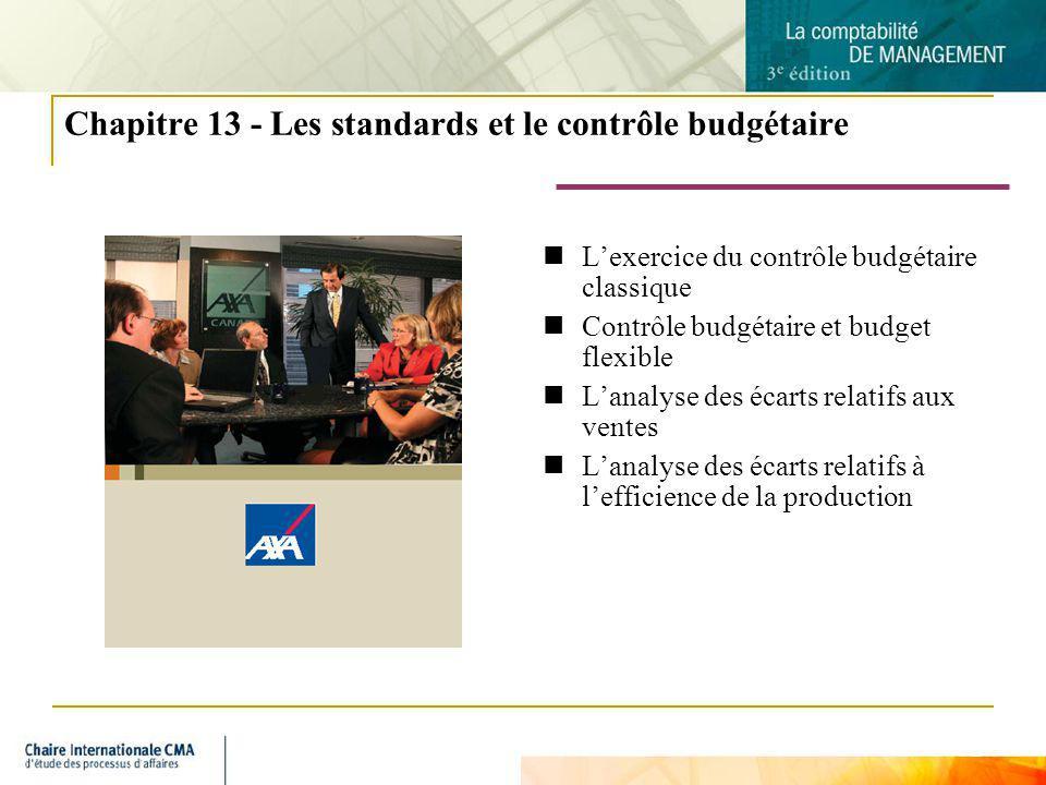 2 Chapitre 13 - Les standards et le contrôle budgétaire Lexercice du contrôle budgétaire classique Contrôle budgétaire et budget flexible Lanalyse des