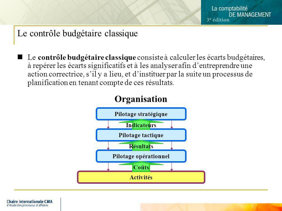 3 Le contrôle budgétaire classique Le contrôle budgétaire classique consiste à calculer les écarts budgétaires, à repérer les écarts significatifs et
