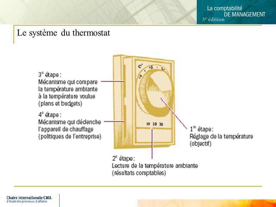4 Le système du thermostat