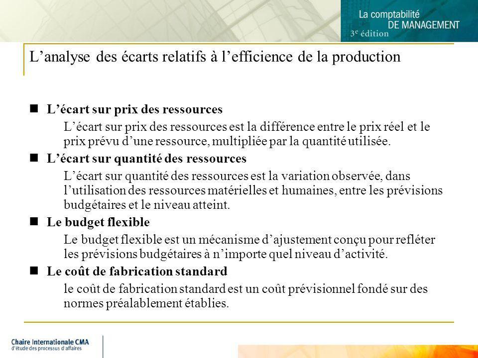 7 Lanalyse des écarts relatifs à lefficience de la production Lécart sur prix des ressources Lécart sur prix des ressources est la différence entre le