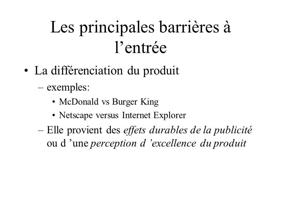 Les principales barrières à lentrée La différenciation du produit –exemples: McDonald vs Burger King Netscape versus Internet Explorer –Elle provient