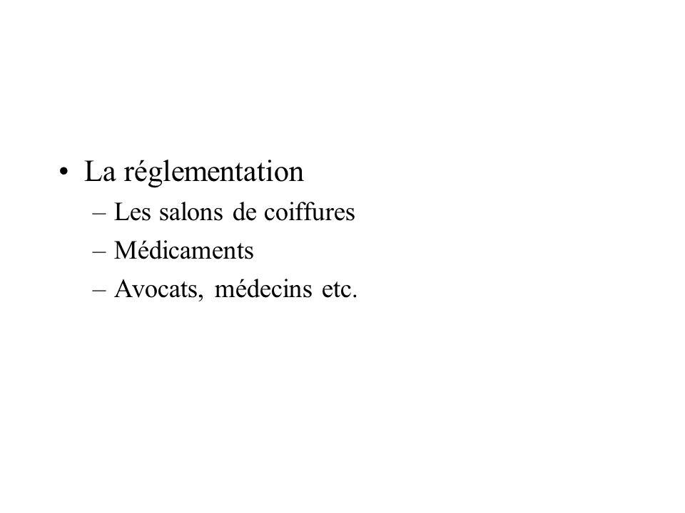 La réglementation –Les salons de coiffures –Médicaments –Avocats, médecins etc.