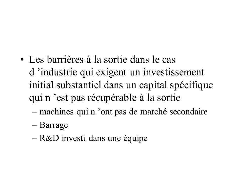 Les barrières à la sortie dans le cas d industrie qui exigent un investissement initial substantiel dans un capital spécifique qui n est pas récupérab