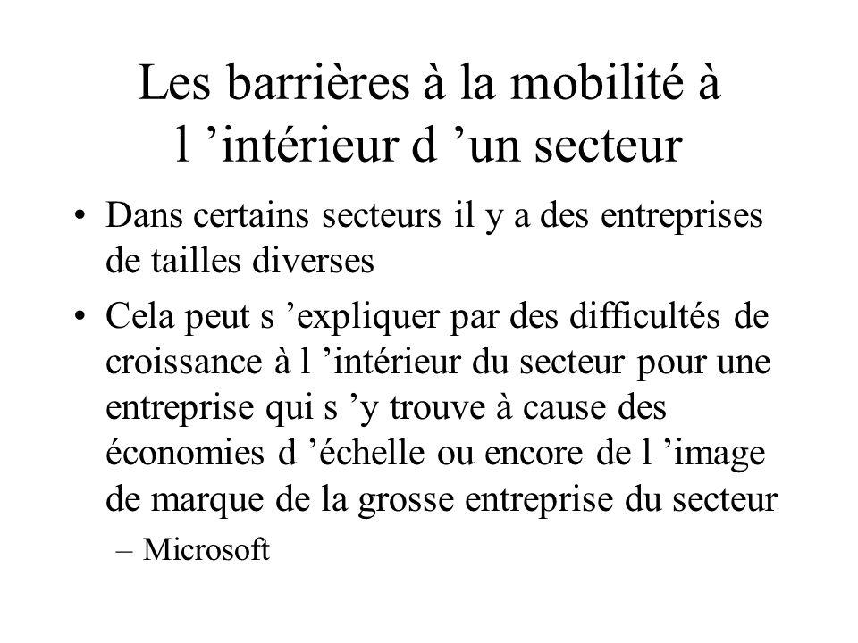 Les barrières à la mobilité à l intérieur d un secteur Dans certains secteurs il y a des entreprises de tailles diverses Cela peut s expliquer par des