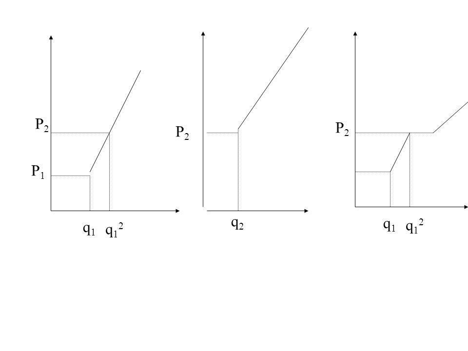 q1q1 q2q2 P1P1 P2P2 P2P2 P2P2 q1q1 q12q12 q12q12