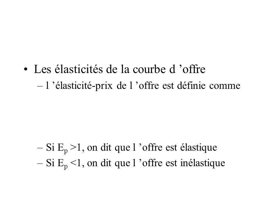 Les élasticités de la courbe d offre –l élasticité-prix de l offre est définie comme –Si E p >1, on dit que l offre est élastique –Si E p <1, on dit q