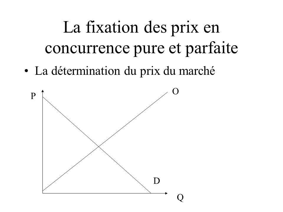 La fixation des prix en concurrence pure et parfaite La détermination du prix du marché Q P D O