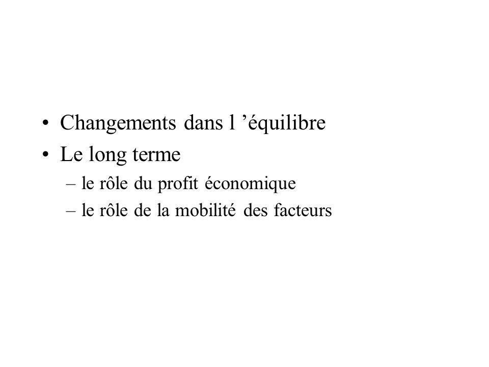 Changements dans l équilibre Le long terme –le rôle du profit économique –le rôle de la mobilité des facteurs