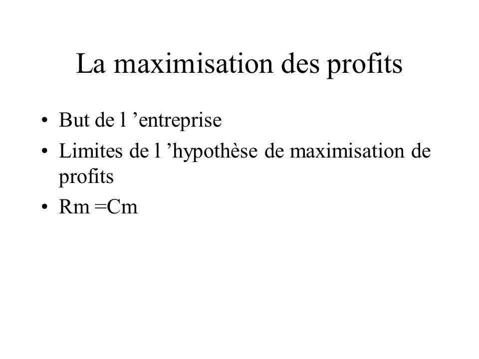 La maximisation des profits But de l entreprise Limites de l hypothèse de maximisation de profits Rm =Cm