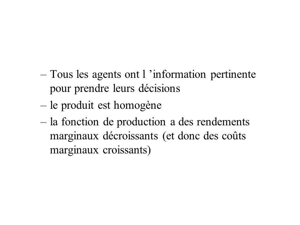 –Tous les agents ont l information pertinente pour prendre leurs décisions –le produit est homogène –la fonction de production a des rendements margin
