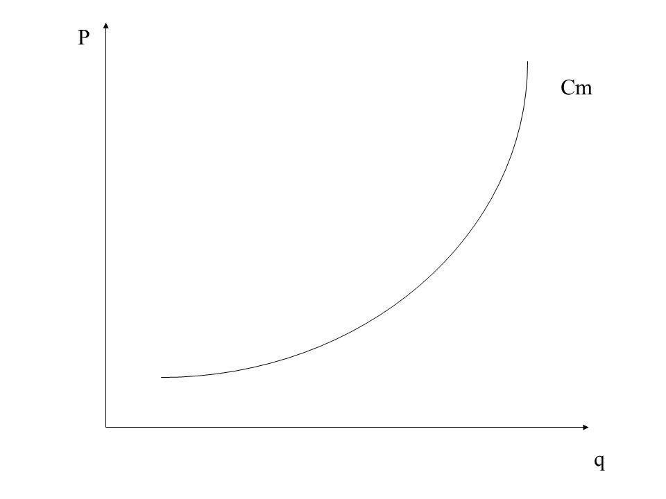 –L offre de la firme est la partie du coût marginal au-dessus du seuil de fermeture Conséquences: l offre du marché –l offre du marché est la somme horizontale des offres des entreprises œuvrant sur ce marché