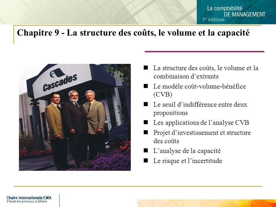 2 Chapitre 9 - La structure des coûts, le volume et la capacité La structure des coûts, le volume et la combinaison dextrants Le modèle coût-volume-bé