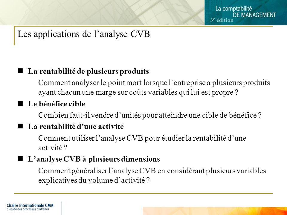 5 Les applications de lanalyse CVB La rentabilité de plusieurs produits Comment analyser le point mort lorsque lentreprise a plusieurs produits ayant