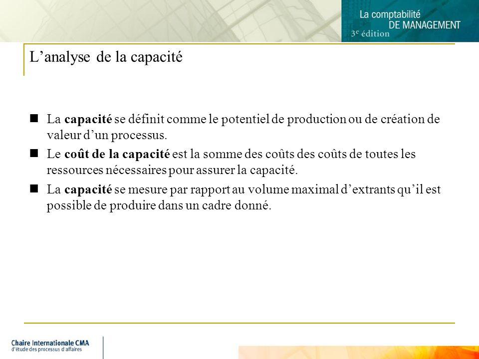 7 Lanalyse de la capacité La capacité se définit comme le potentiel de production ou de création de valeur dun processus. Le coût de la capacité est l