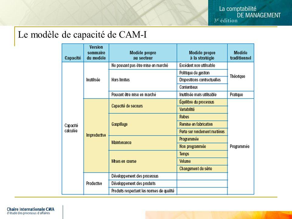 9 Le modèle de capacité de CAM-I
