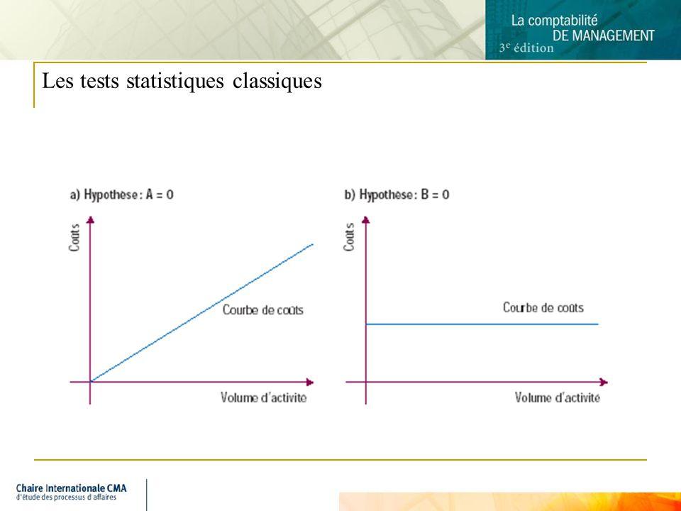 10 Les tests statistiques classiques