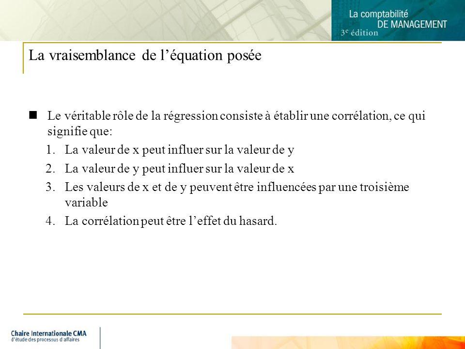 7 La vraisemblance de léquation posée Le véritable rôle de la régression consiste à établir une corrélation, ce qui signifie que: 1.La valeur de x peu