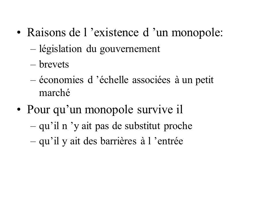 Raisons de l existence d un monopole: –législation du gouvernement –brevets –économies d échelle associées à un petit marché Pour quun monopole surviv