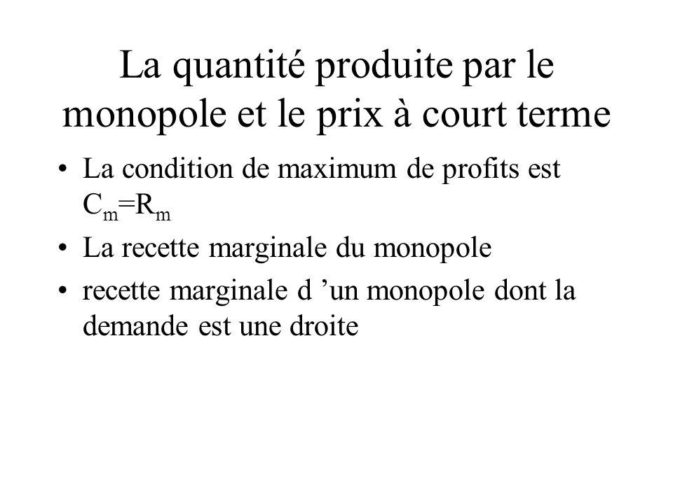 La quantité produite par le monopole et le prix à court terme La condition de maximum de profits est C m =R m La recette marginale du monopole recette