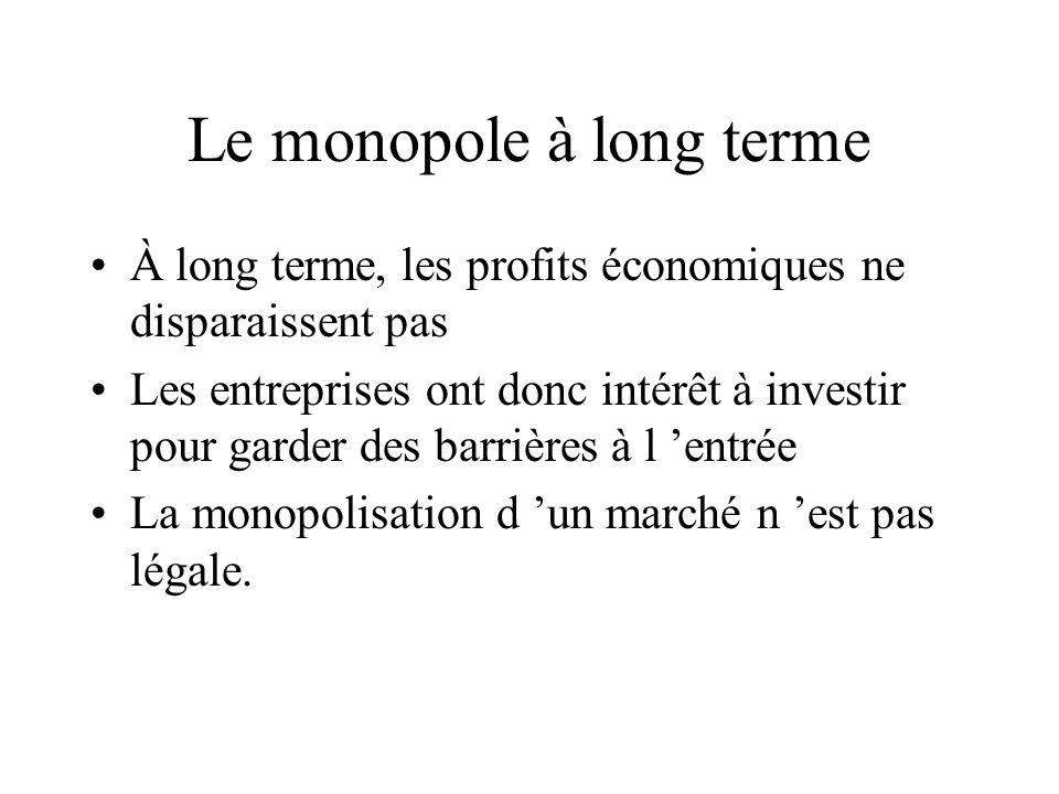 Le monopole à long terme À long terme, les profits économiques ne disparaissent pas Les entreprises ont donc intérêt à investir pour garder des barriè