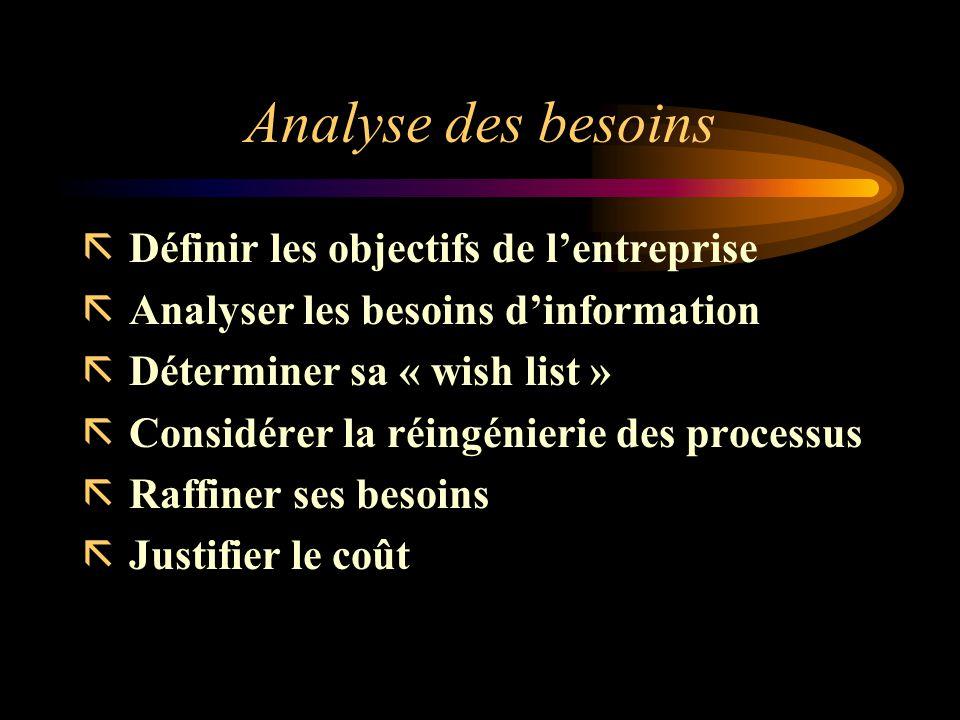 Analyse des besoins ã Définir les objectifs de lentreprise ã Analyser les besoins dinformation ã Déterminer sa « wish list » ã Considérer la réingénie