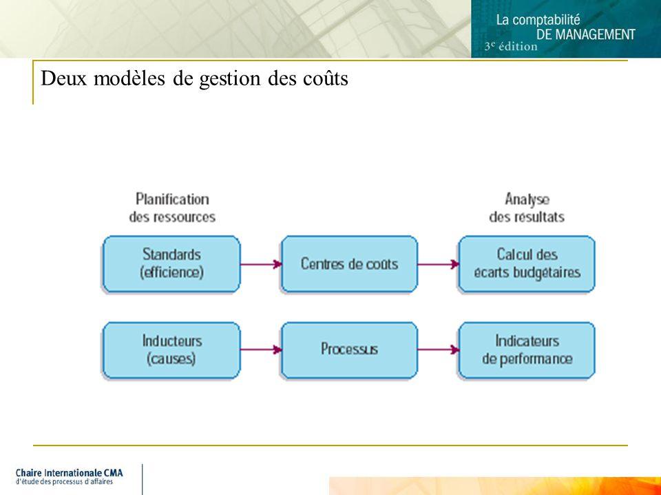 10 Deux modèles de gestion des coûts