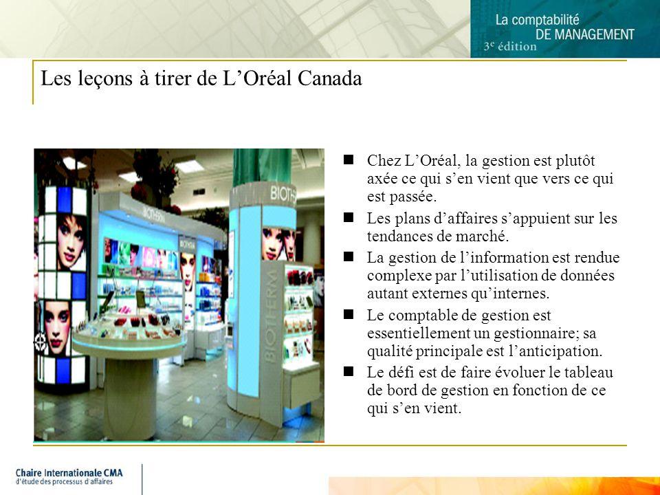 11 Les leçons à tirer de LOréal Canada Chez LOréal, la gestion est plutôt axée ce qui sen vient que vers ce qui est passée. Les plans daffaires sappui