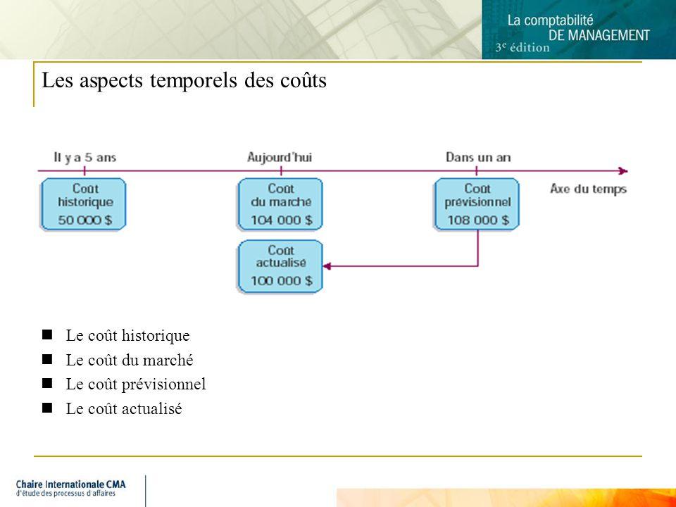 6 Les aspects temporels des coûts Le coût historique Le coût du marché Le coût prévisionnel Le coût actualisé