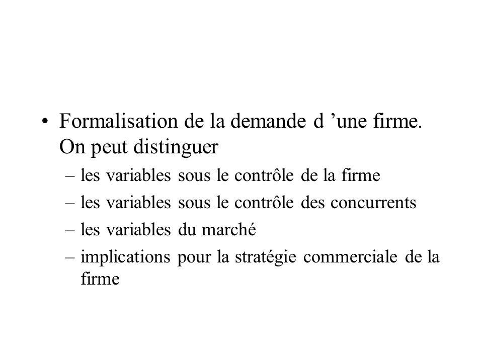 Formalisation de la demande d une firme. On peut distinguer –les variables sous le contrôle de la firme –les variables sous le contrôle des concurrent
