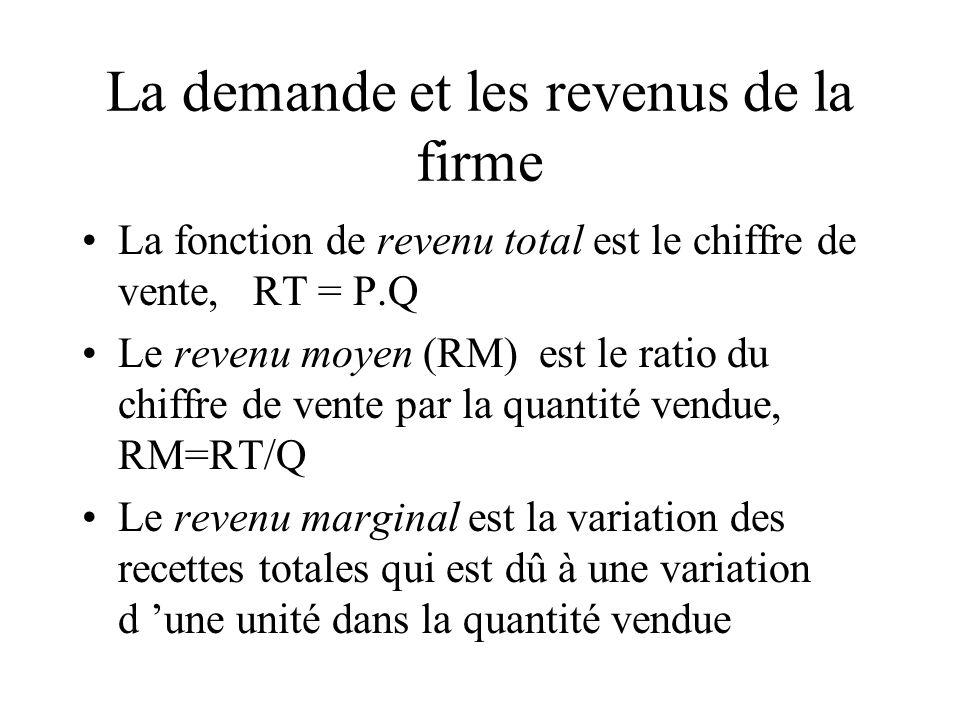 La demande et les revenus de la firme La fonction de revenu total est le chiffre de vente, RT = P.Q Le revenu moyen (RM) est le ratio du chiffre de vente par la quantité vendue, RM=RT/Q Le revenu marginal est la variation des recettes totales qui est dû à une variation d une unité dans la quantité vendue