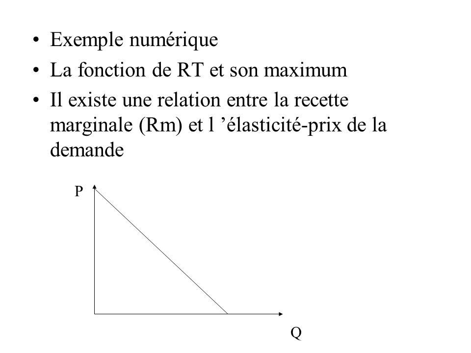 Exemple numérique La fonction de RT et son maximum Il existe une relation entre la recette marginale (Rm) et l élasticité-prix de la demande P Q