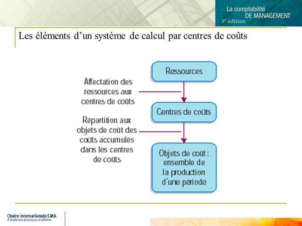3 Les éléments dun système de calcul par centres de coûts
