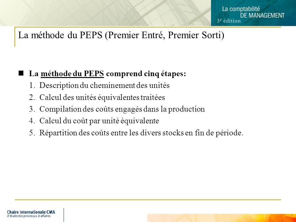7 La méthode du PEPS (Premier Entré, Premier Sorti) La méthode du PEPS comprend cinq étapes: 1.Description du cheminement des unités 2.Calcul des unit