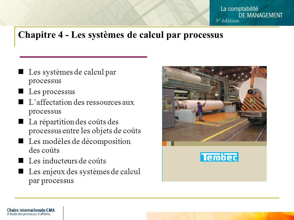 2 Chapitre 4 - Les systèmes de calcul par processus Les systèmes de calcul par processus Les processus Laffectation des ressources aux processus La ré