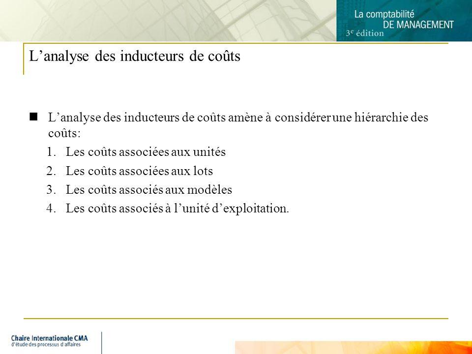 9 Lanalyse des inducteurs de coûts Lanalyse des inducteurs de coûts amène à considérer une hiérarchie des coûts: 1.Les coûts associées aux unités 2.Le