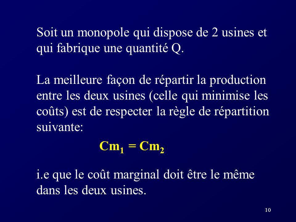 10 Soit un monopole qui dispose de 2 usines et qui fabrique une quantité Q. La meilleure façon de répartir la production entre les deux usines (celle