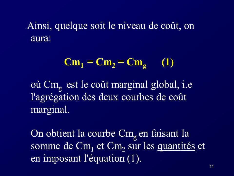 11 Ainsi, quelque soit le niveau de coût, on aura: Cm 1 = Cm 2 = Cm g (1) où Cm g est le coût marginal global, i.e l'agrégation des deux courbes de co