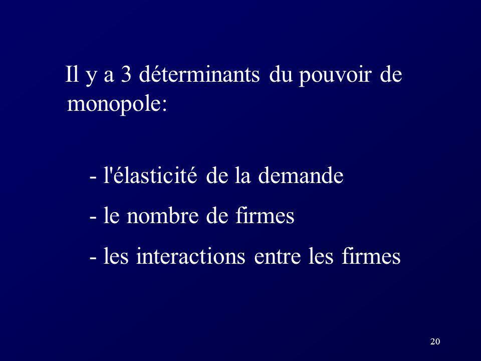 20 Il y a 3 déterminants du pouvoir de monopole: - l'élasticité de la demande - le nombre de firmes - les interactions entre les firmes