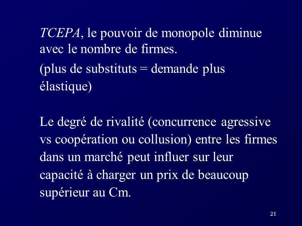 21 TCEPA, le pouvoir de monopole diminue avec le nombre de firmes. (plus de substituts = demande plus élastique) Le degré de rivalité (concurrence agr