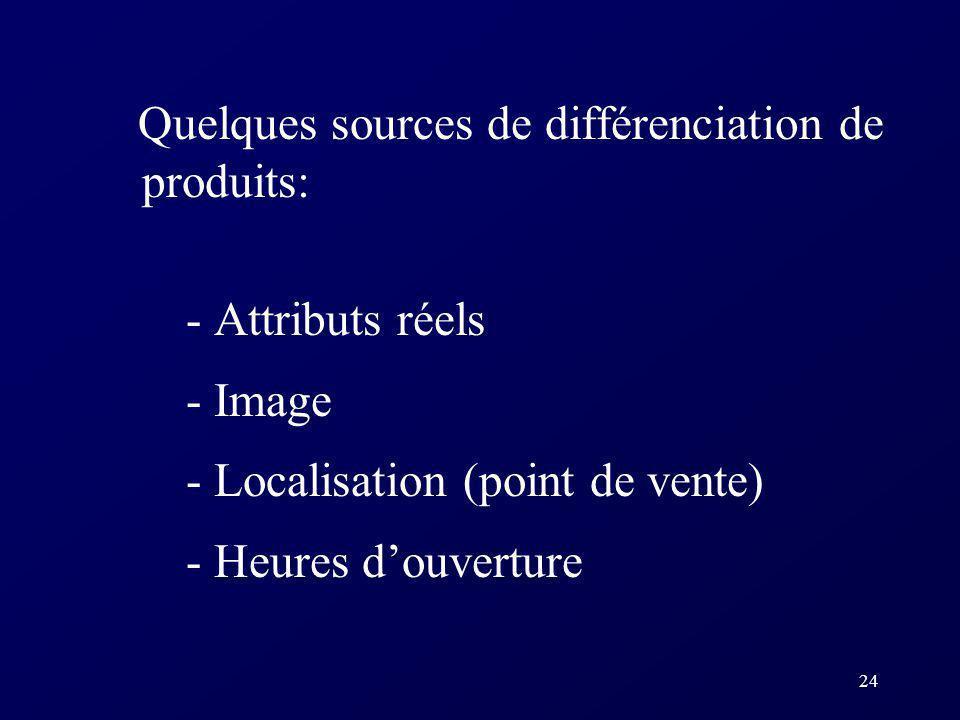 24 Quelques sources de différenciation de produits: - Attributs réels - Image - Localisation (point de vente) - Heures douverture