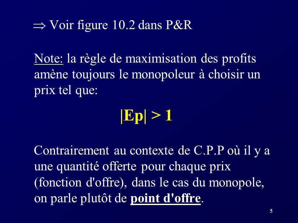 5 Voir figure 10.2 dans P&R Note: la règle de maximisation des profits amène toujours le monopoleur à choisir un prix tel que: |Ep| > 1 Contrairement