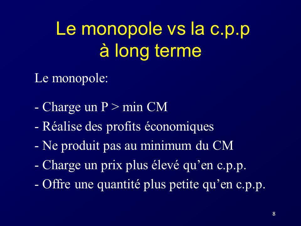 8 Le monopole vs la c.p.p à long terme Le monopole: - Charge un P > min CM - Réalise des profits économiques - Ne produit pas au minimum du CM - Charg