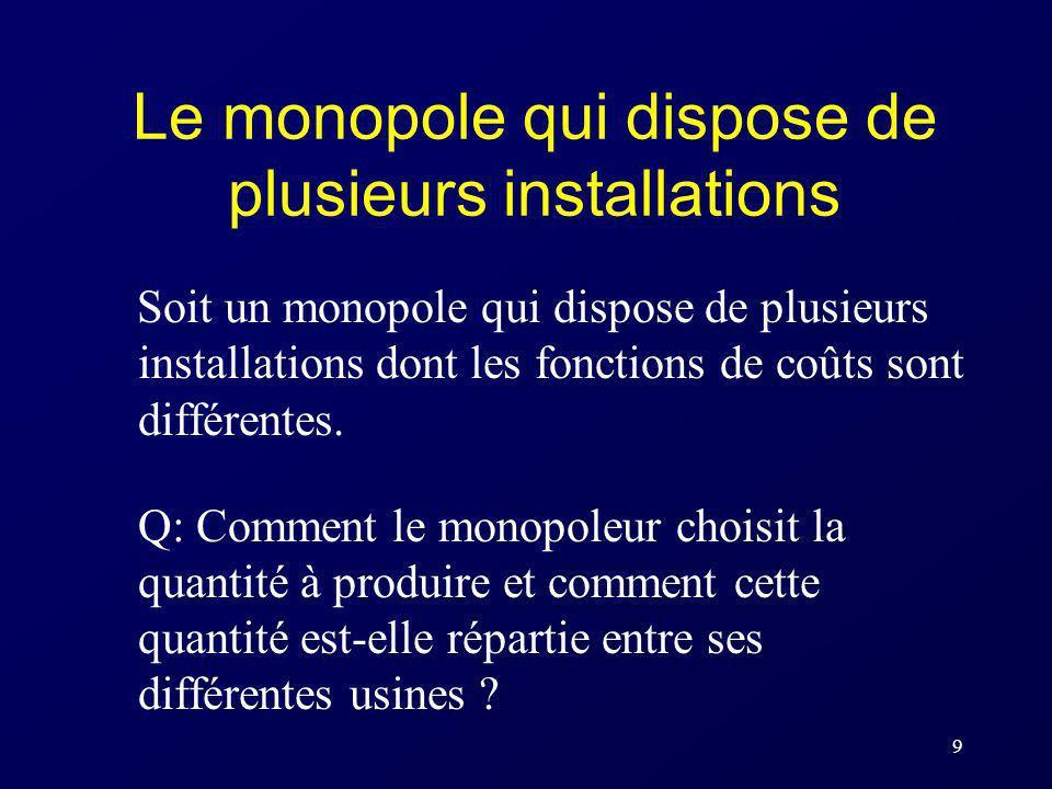 9 Le monopole qui dispose de plusieurs installations Soit un monopole qui dispose de plusieurs installations dont les fonctions de coûts sont différen