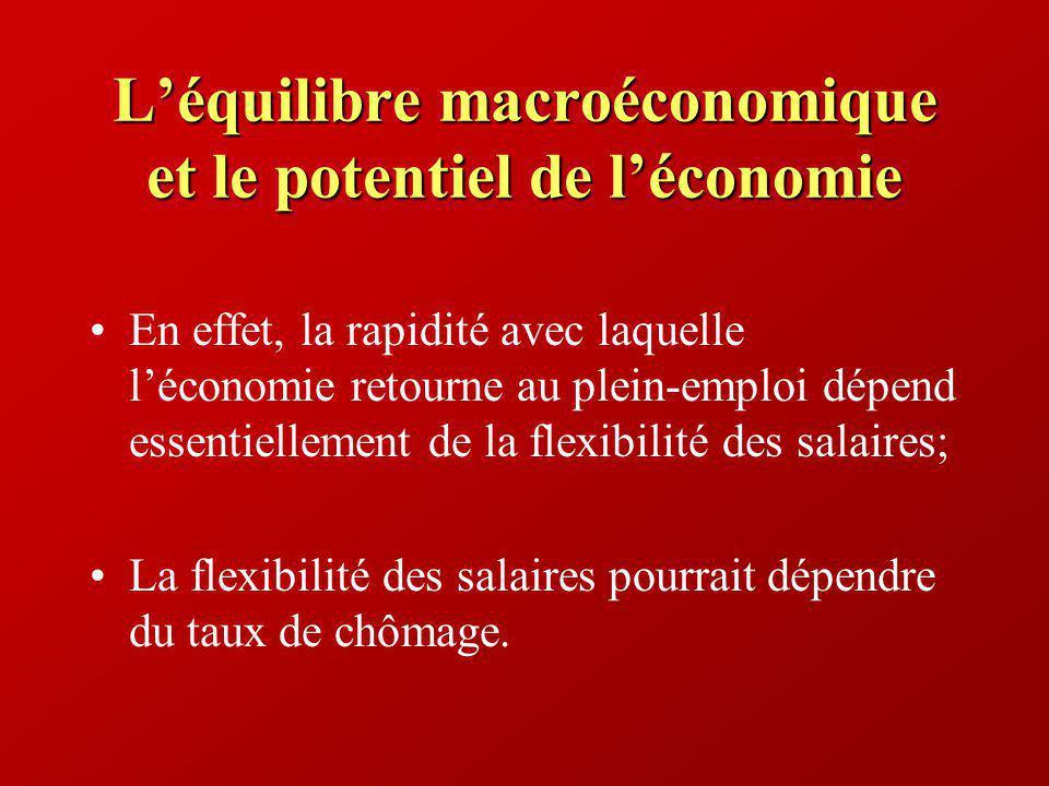 Léquilibre macroéconomique et le potentiel de léconomie En effet, la rapidité avec laquelle léconomie retourne au plein-emploi dépend essentiellement