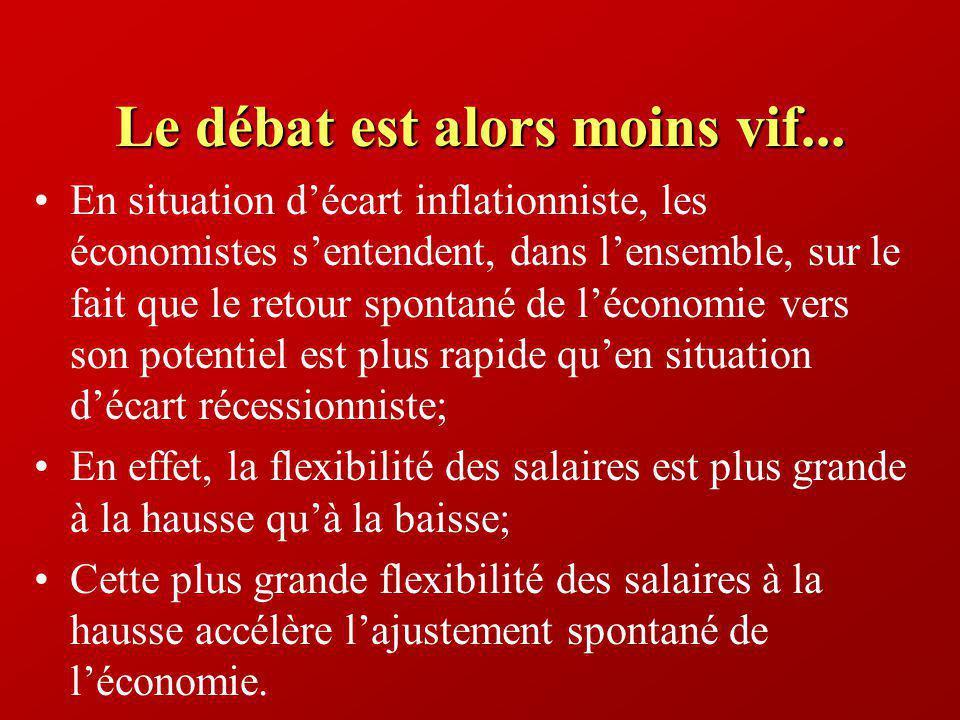 Le débat est alors moins vif... En situation décart inflationniste, les économistes sentendent, dans lensemble, sur le fait que le retour spontané de